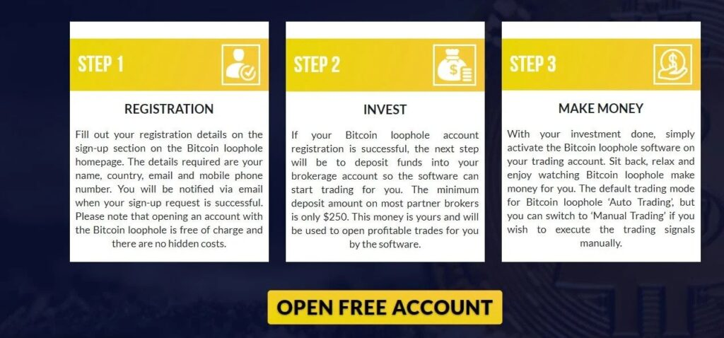 Bitcoin Loophole Reviews – Account Opening